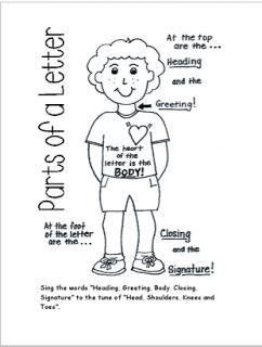 2nd Grade with Mrs  Wade: Persuasive Writing | Writing