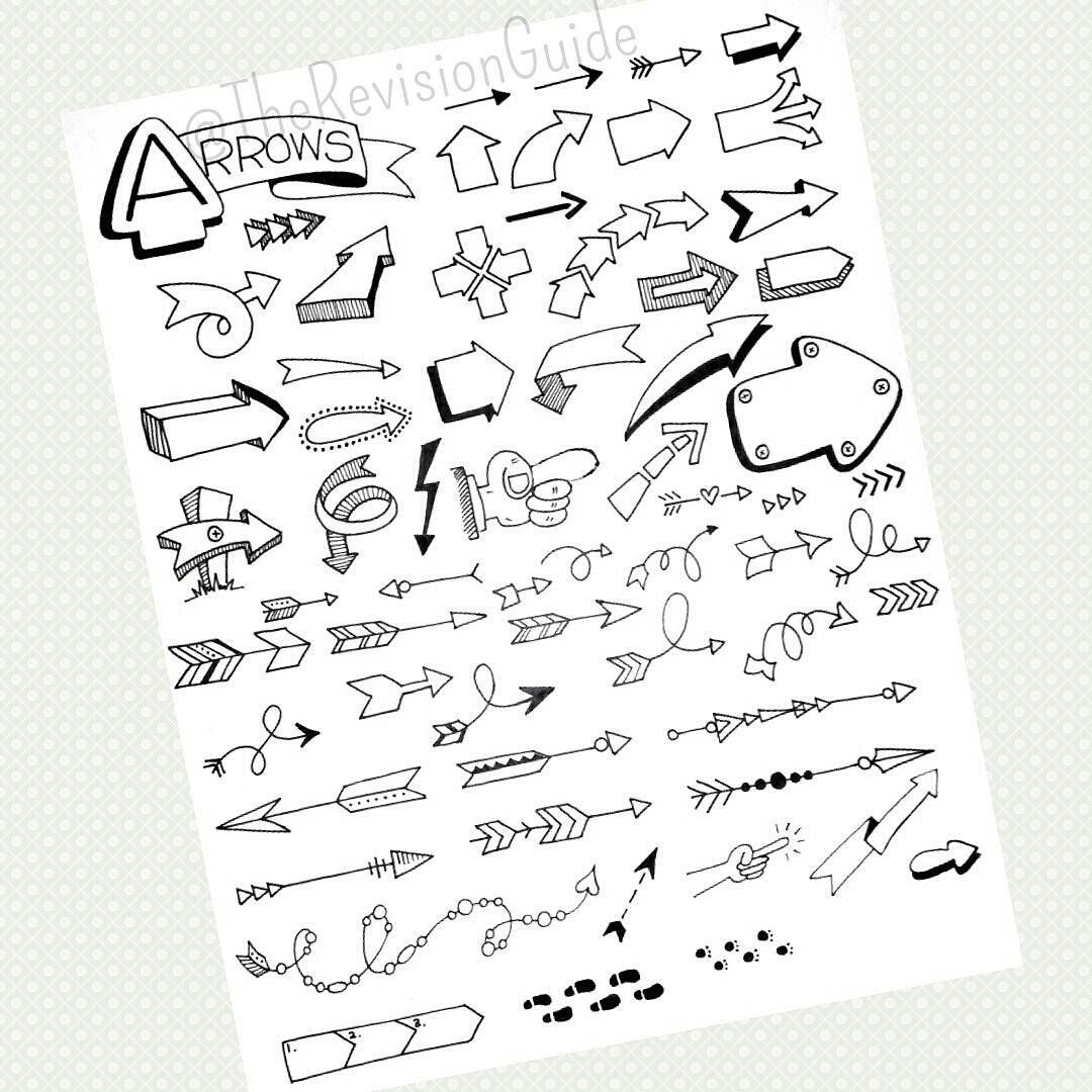 #TheRevisionGuide_StudyTips connectors, or arrows, are an