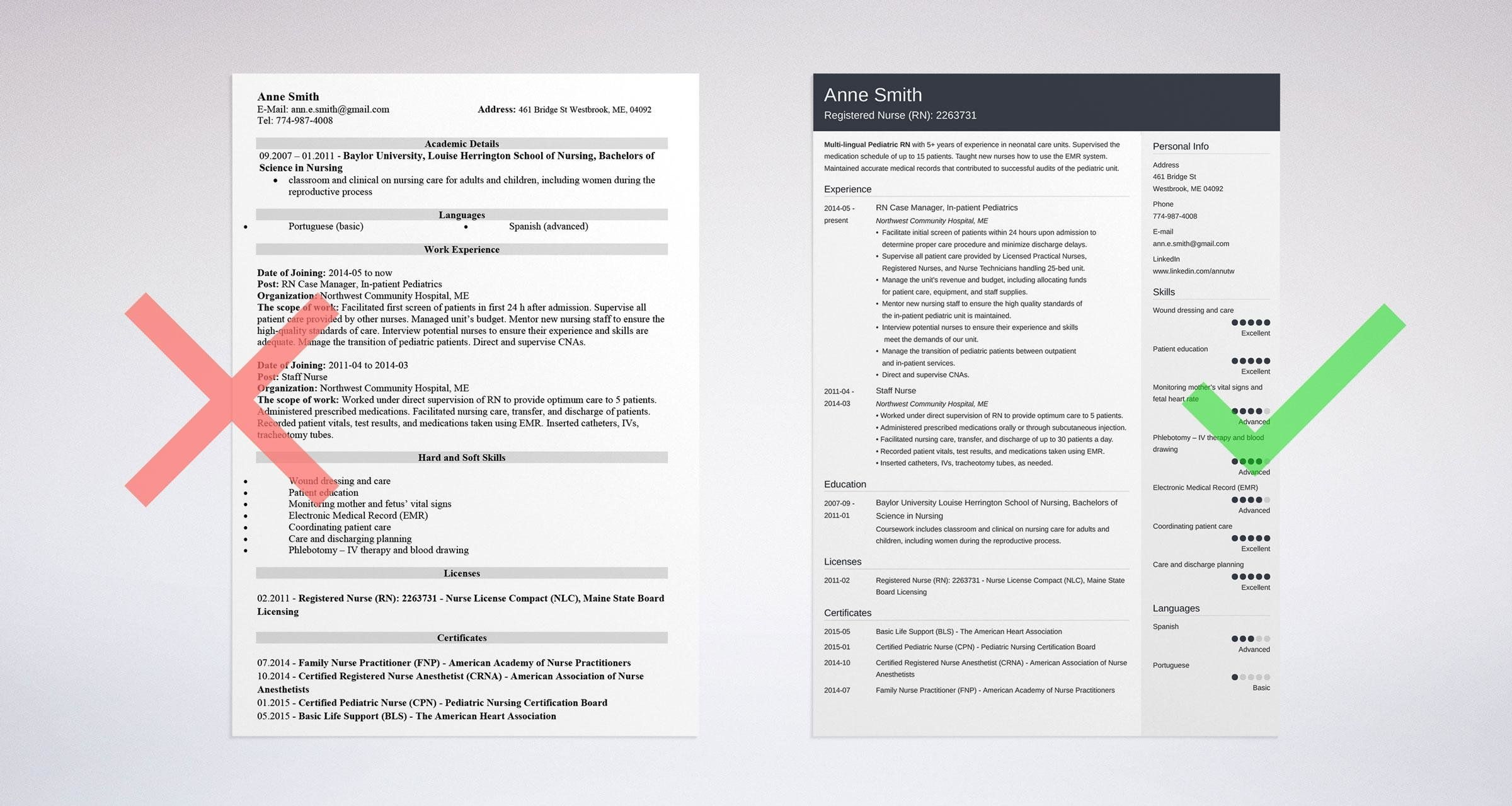 icu nurse resume pdf