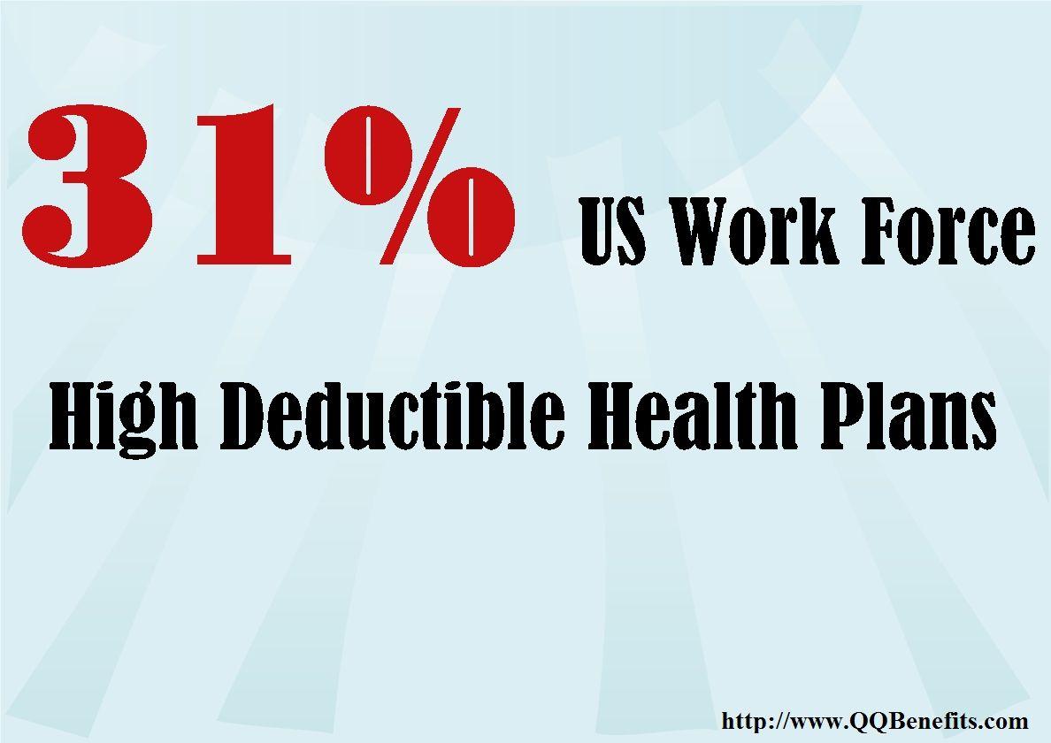 High deductible health plan