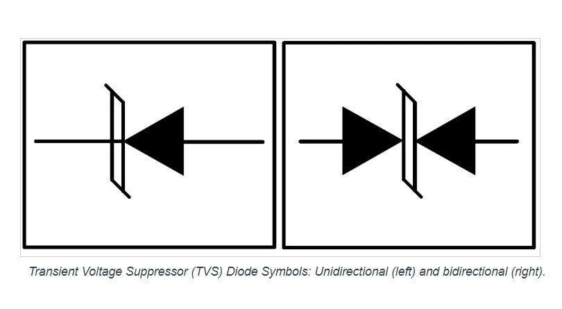 An Introduction to Transient Voltage Suppressors (TVS) | Suppressor,  Transients, Inrush current