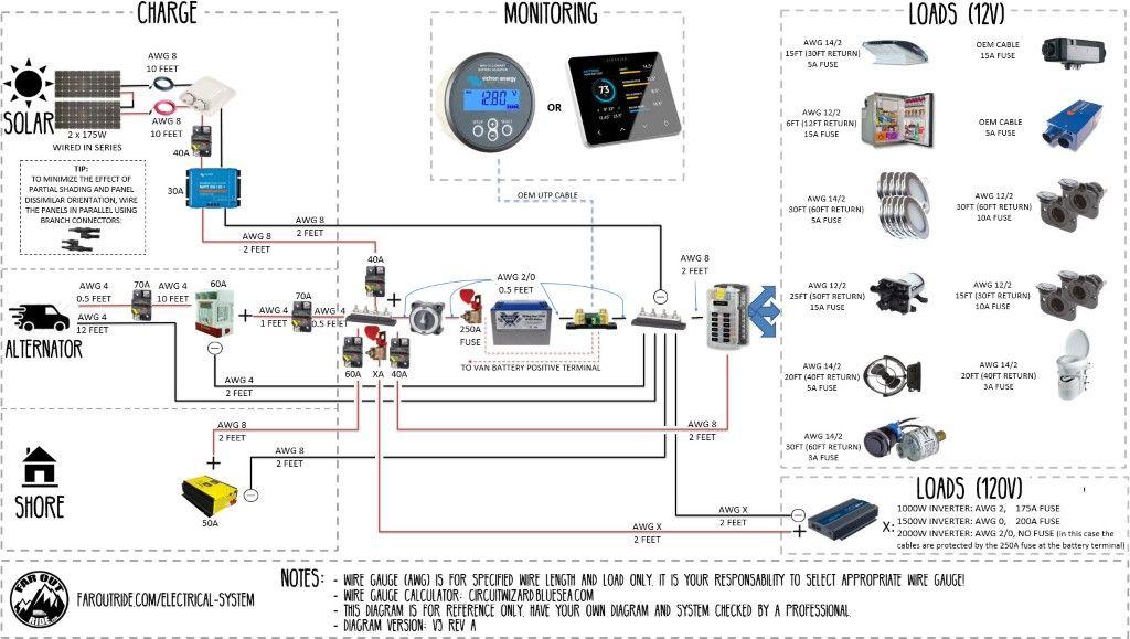 Wiring Diagram Tutorial Standard Faroutride Diy Camper Camper Van Conversion Camper Van Conversion Diy