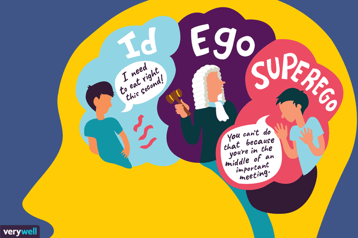 id ego and superego are part of a structural model of