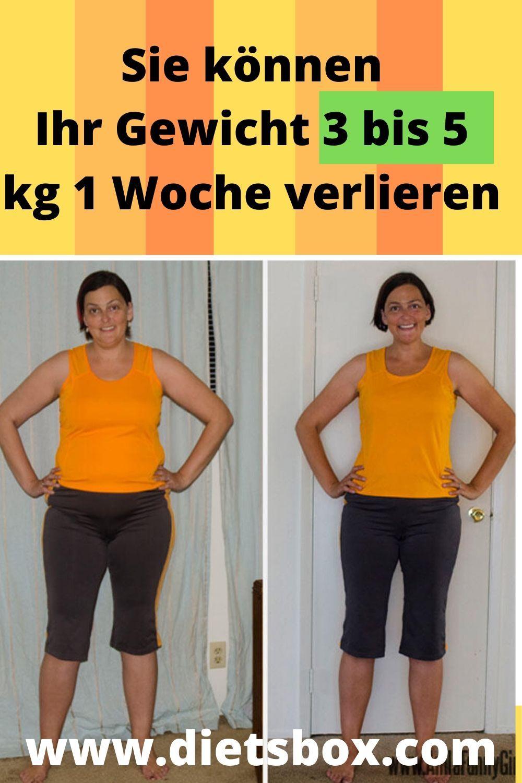 Weil gutes Fett gut zur Gewichtsreduktion ist