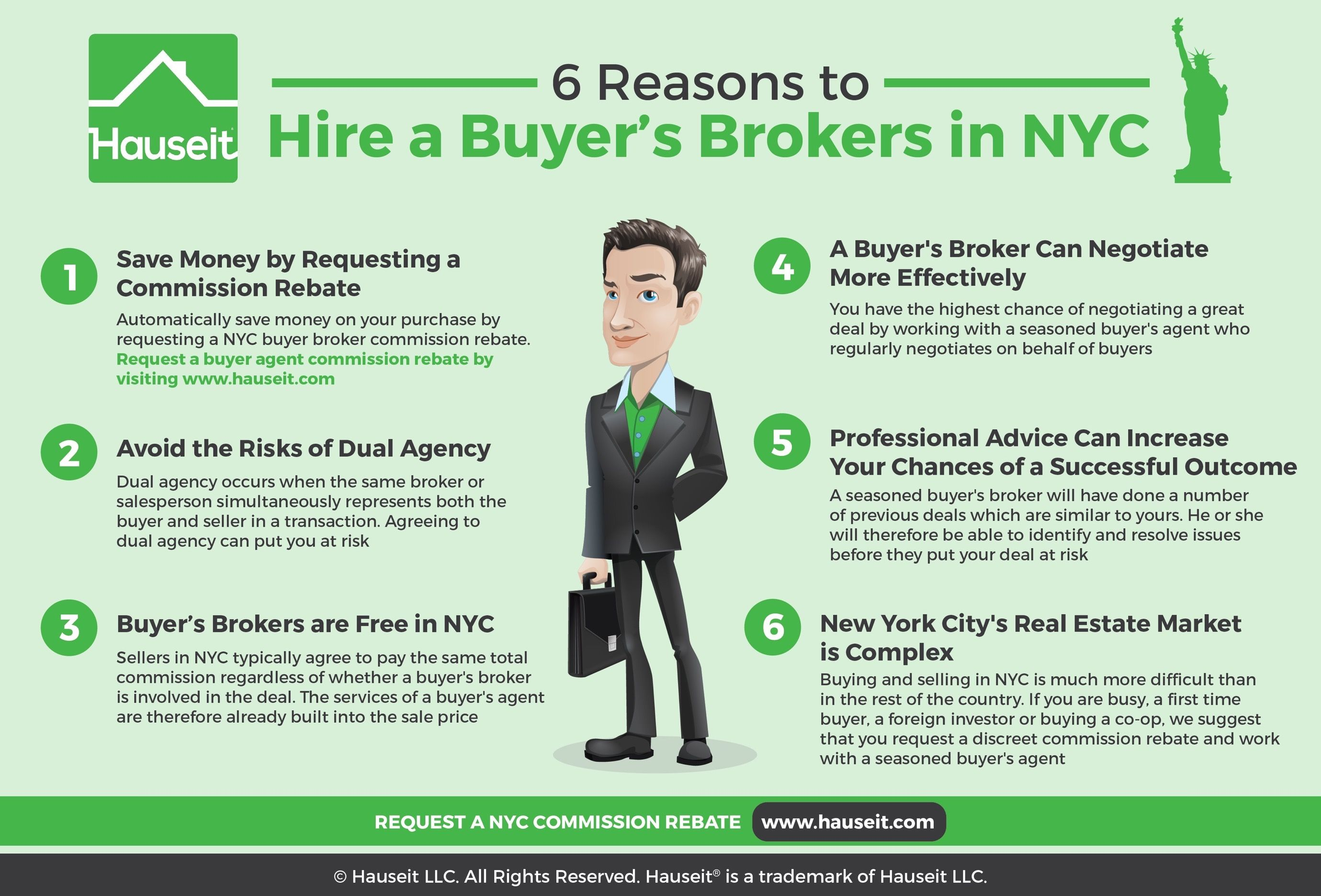 Should You Hire A Buyer S Broker In Nyc Real Estate Infographic