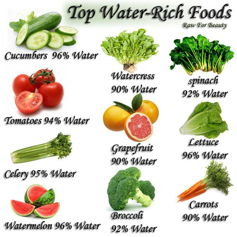 can a plant-based diet cause dehydration