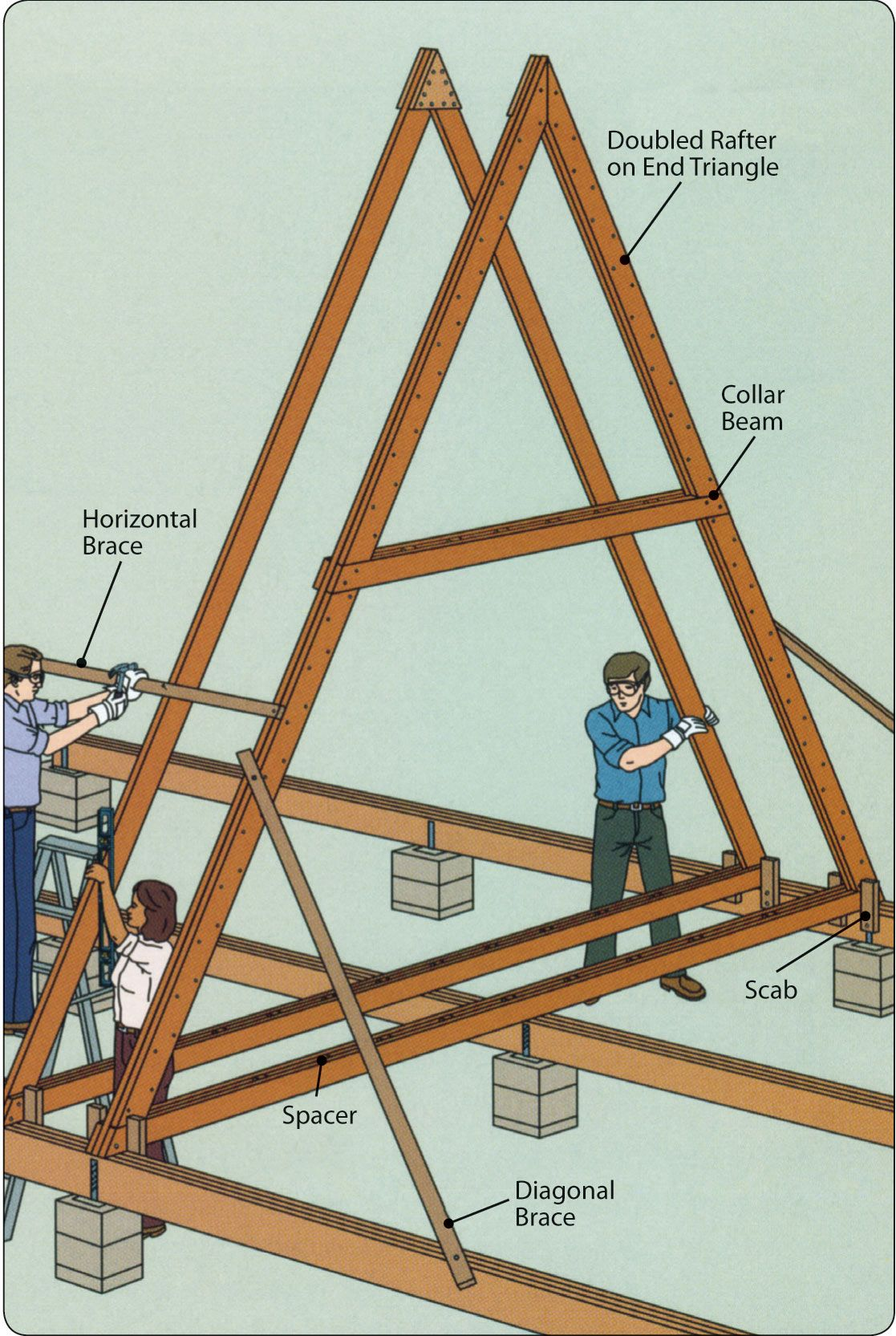 How To Build An A Frame Diy Mother Earth News A Frame Cabin