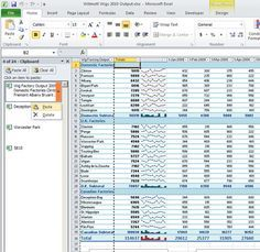 How To Use Excel More Effectively 10 Great Excel Tips Tricks