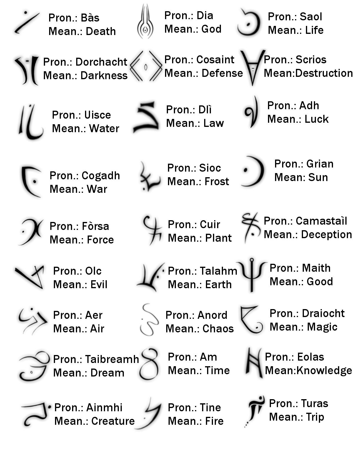 Glyphs tattoo ideas pinterest tattoo symbols and tatting glyphs biocorpaavc Images