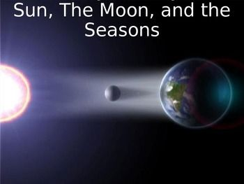 In this activity, students will graph the maximum altitude of the sun and the moon in the sky throughout the year in order to study the seasonal changes in both the sun and the moon's path throughout the sky.  Students will also keep track of the moon phases to see if there is a correlation between the moon's altitude, the sun's altitude, and the phase of the moon.