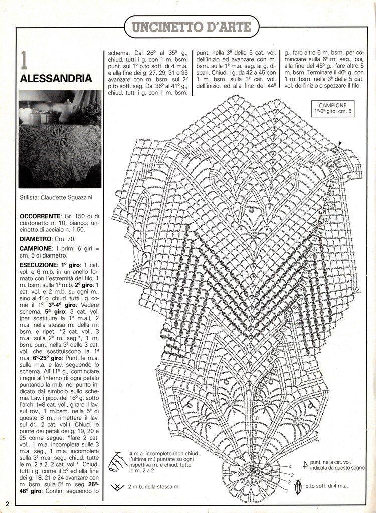 http://labhousehold.com/crochet-rug-5.html | вязание в интерьере ...