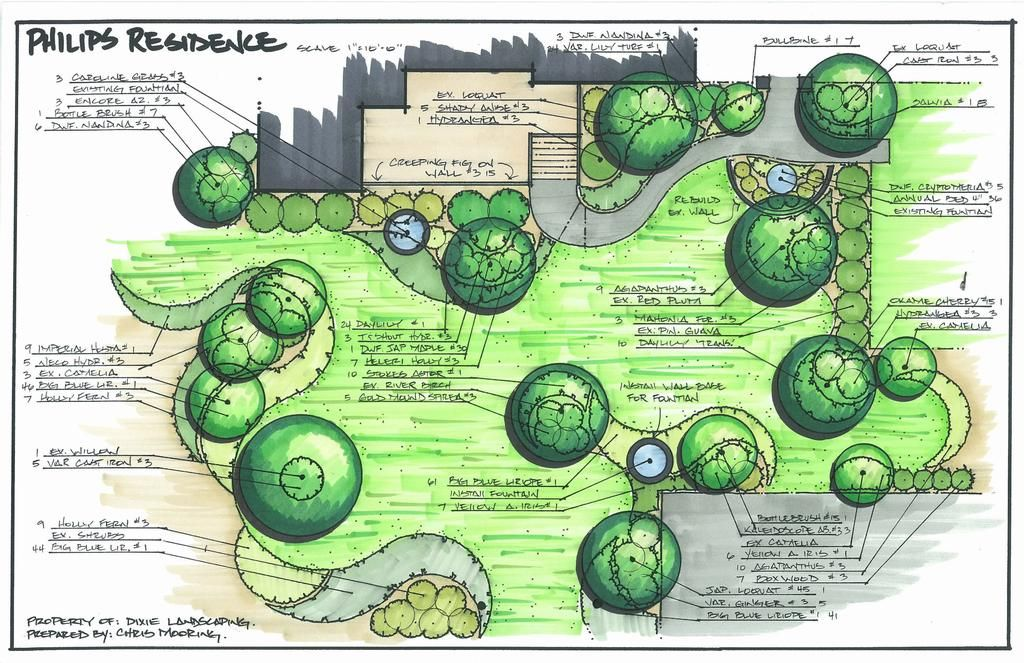 Contemporary Landscape Plan Drawing 3 Landscape Master Plans On