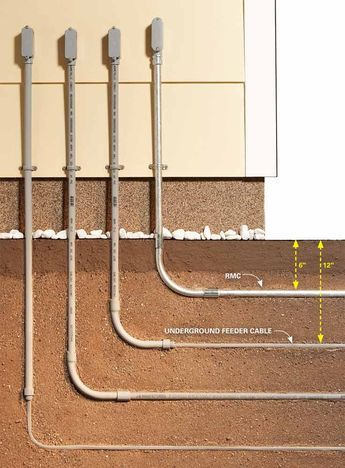 electrical wiring how to run power anywhere electrical wiring rh pinterest com Electrical Cord Covers For Electrical Wall Cord Covers