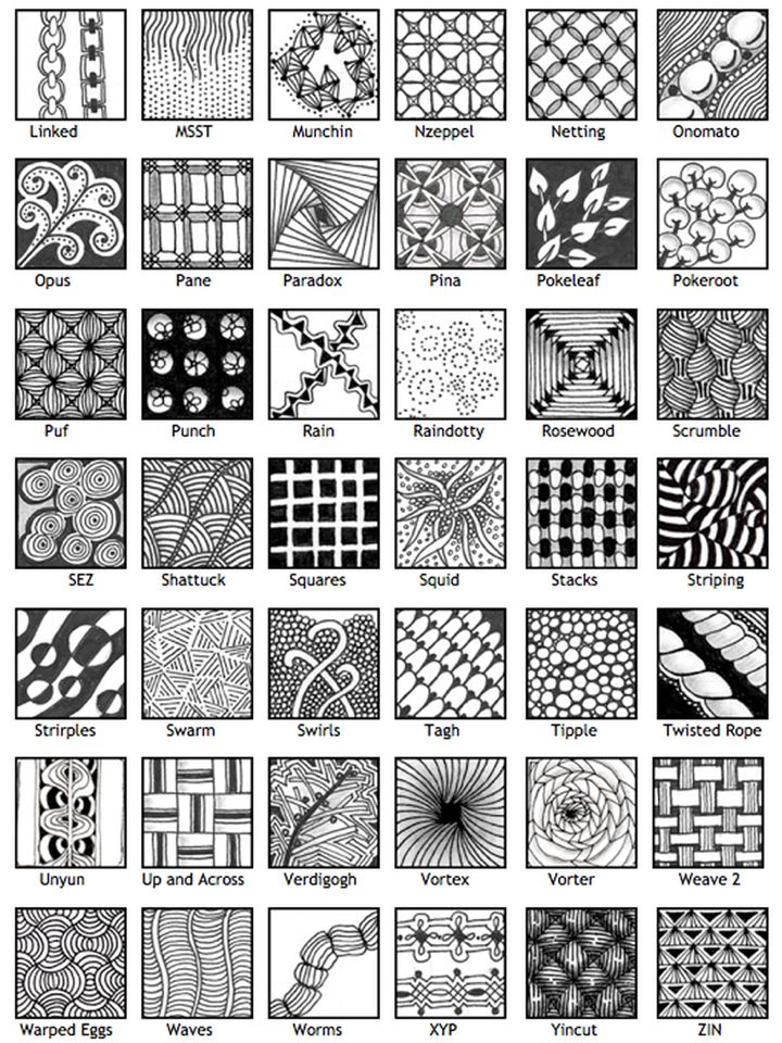 More Zentangle Patterns Zentangle In 40 Pinterest Zentangle Simple Cool Zentangle Patterns
