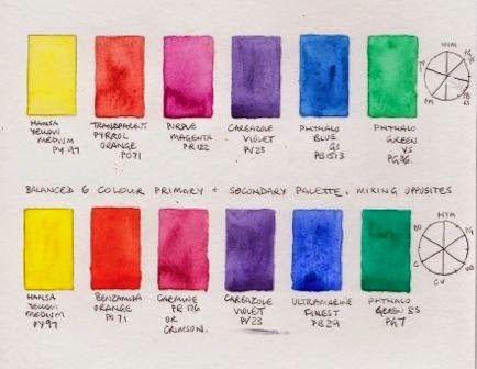 Colour Exploration Super Bright 6 Colour Palettes Updated