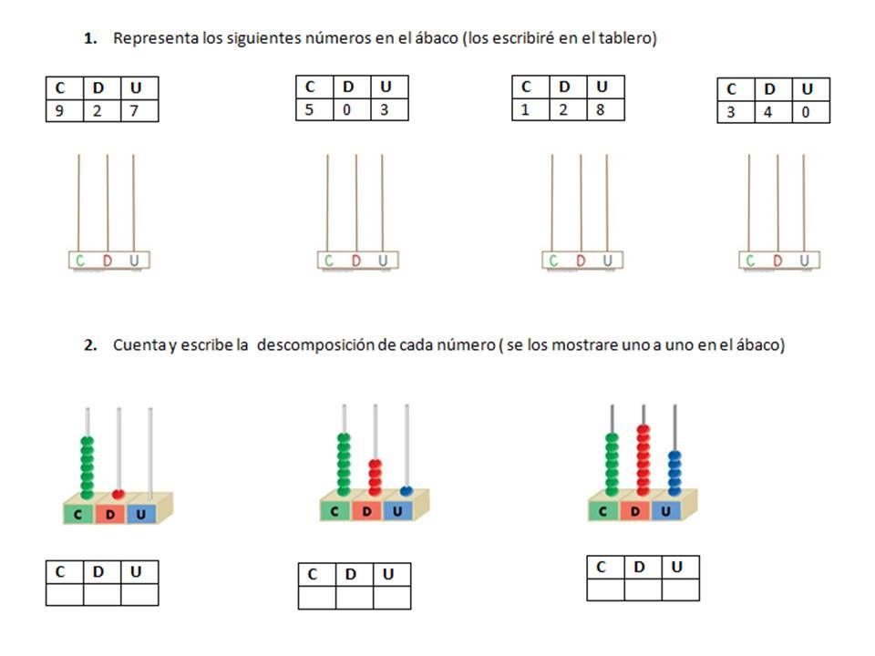 Resultado De Imagen Para Ejercicios Para Trabajar En Unidades Decenas Y Centenas Bar Chart Chart Line Chart
