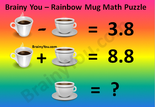 Math Algebra Picture Puzzle (Tea or Coffee Mugs) math