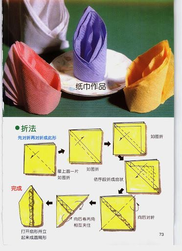 طريقة لتقديم مناديل السفرة Album Napkin Folding Toms Original