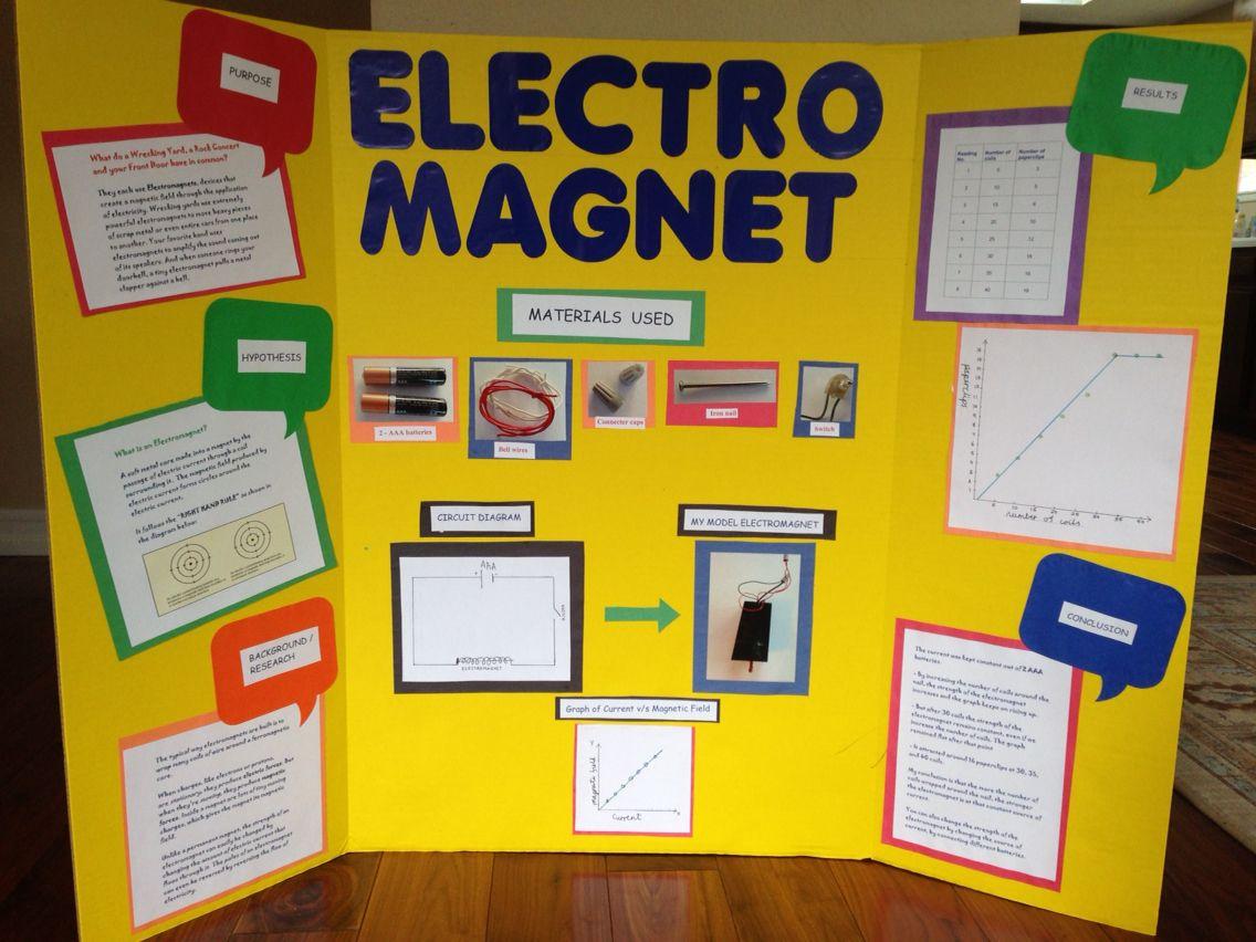 science fair presentation electromagnet for kaush science