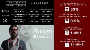 Here's how Hitman's first Elusive Target went down