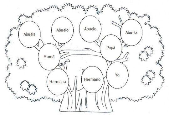 Dibujo Para Imprimir Sobre Imagenes De Familias Buscar Con Google Animal Crafts Album Diy Elementary Spanish