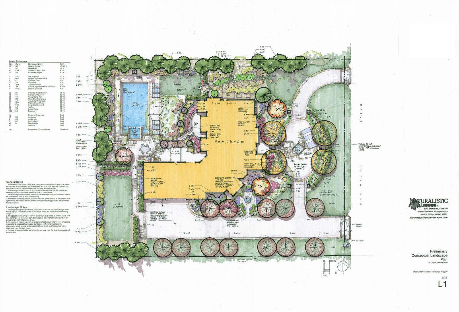 Naturalistic Landscapes Garden Landscape Design Landscape Plans Garden Planning