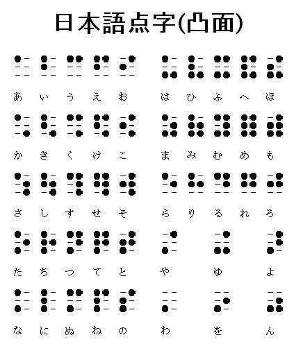 点字 Dot Words Braille to Hiragana Chart Alphabet Braille - hiragana alphabet chart