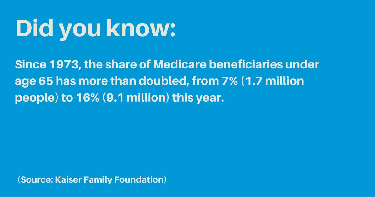 Medicare Did you know? Medicare, Medicare supplement