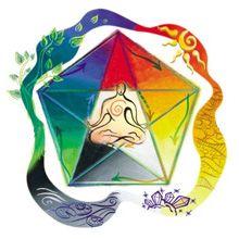 feng shui farver Feng Shui er en kinesisk inspireret kunstart som er kendt for at  feng shui farver