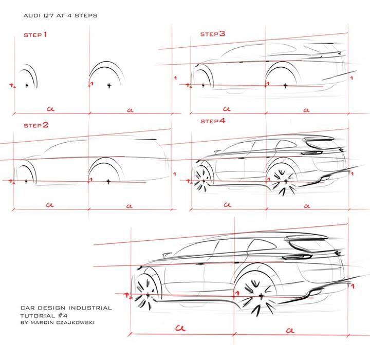 Pin von Josh Herold auf DESIGN | Sketching | Pinterest | Skizzen ...