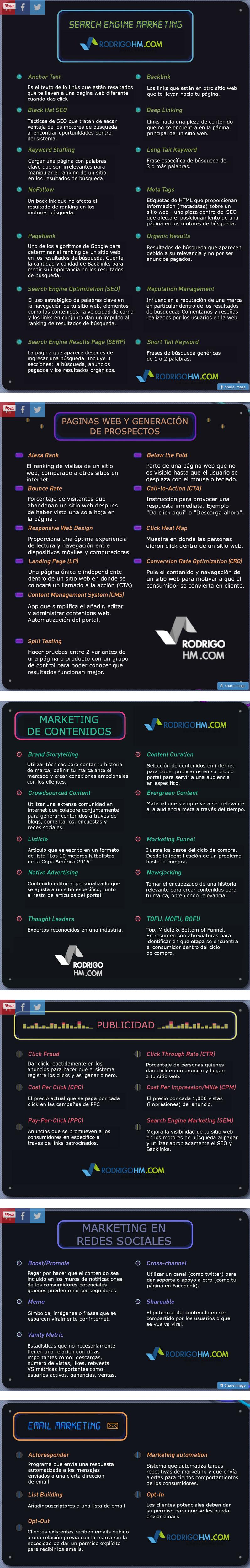 Hola: Una infografía con un Glosario de términos de Marketing Digital. Vía Un saludo