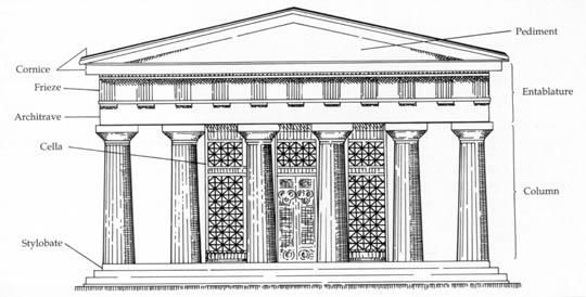 Greek pediment and frieze google search education for Greek interior design history