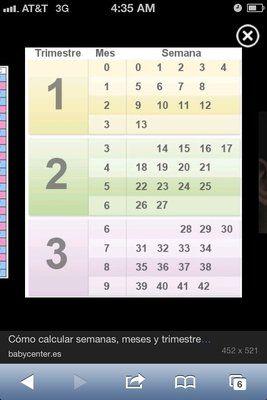 semana 26 embarazo cuantos meses son