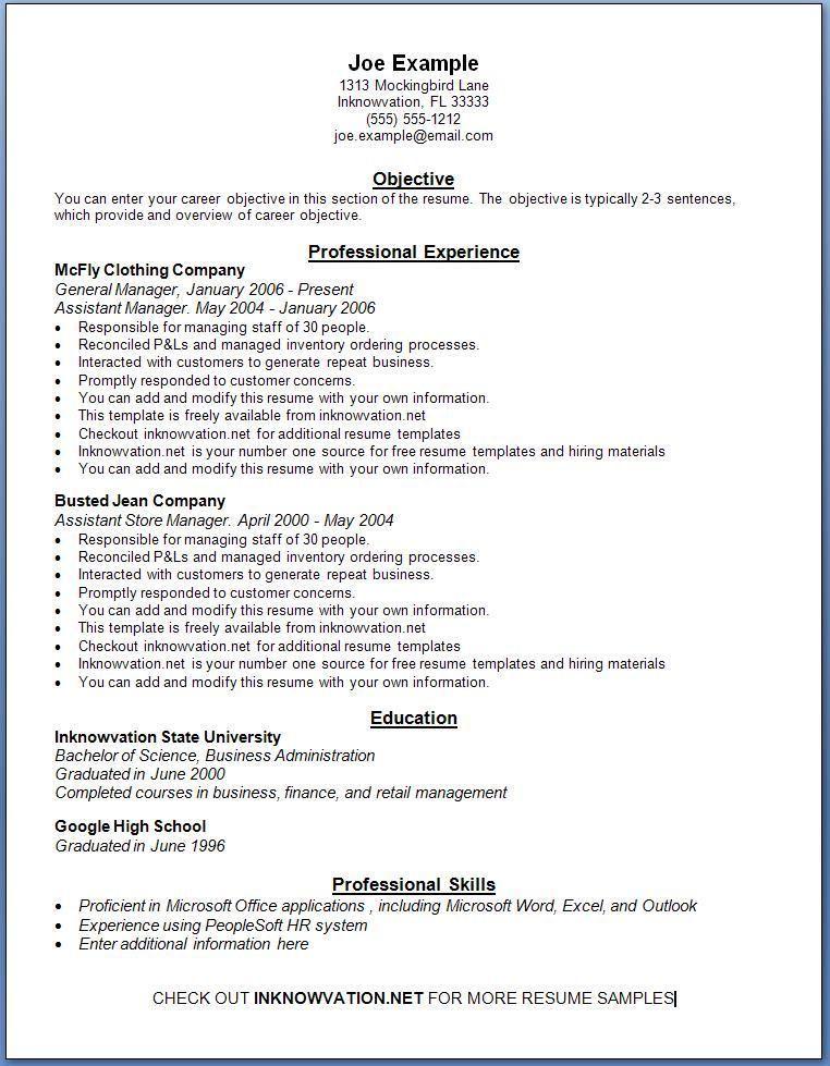 Resume formats for online applications popular custom essay writers sites online