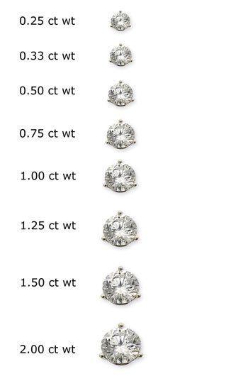 Diamond Stud Earrings Size | www.pixshark.com - Images ...