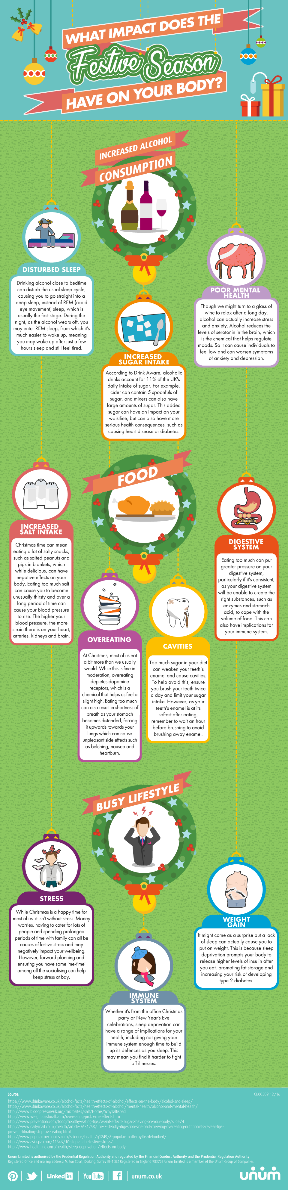 What Impact Does The Festive Season Have On Your Body?