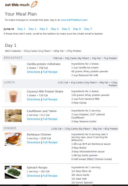 3000 Calories Atkins-Keto Diet Plan   Calorie diet plans   Pinterest   Diet, Ketogenic diet plan ...