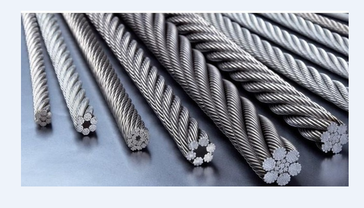 United States Elevator Wire Rope Market Is Estimated To Be Worth 34 4 Billion Usd By 2025 Rope Wire Outlook 2019