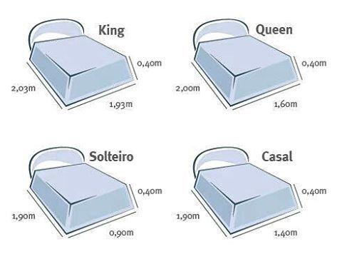 Medidas cama king queen solteiro e casal medidas cama for Cuanto mide una cama queen en pulgadas