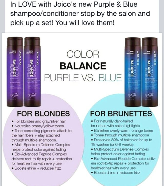 Good To Know Blonde Hair Care Color Shampoo Hair Levels