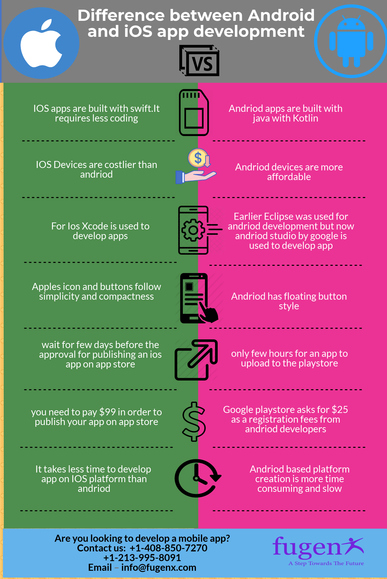 Top Meme Generator Apps for Android App development, App