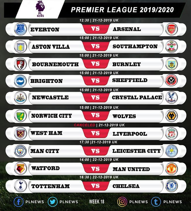 Fixtures Matchweek 18 Pl Arsenal Liverpool Norwich City Liverpool