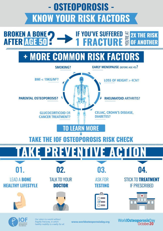 30+ American arthritis and osteoporosis care center ideas
