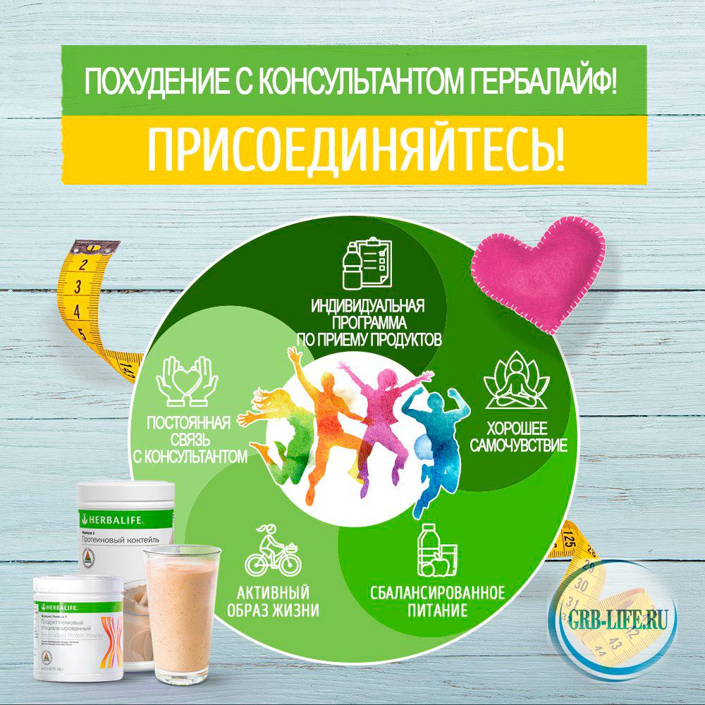 Программа Похудения На Как Здорово. Диета Малышевой меню на неделю бесплатно