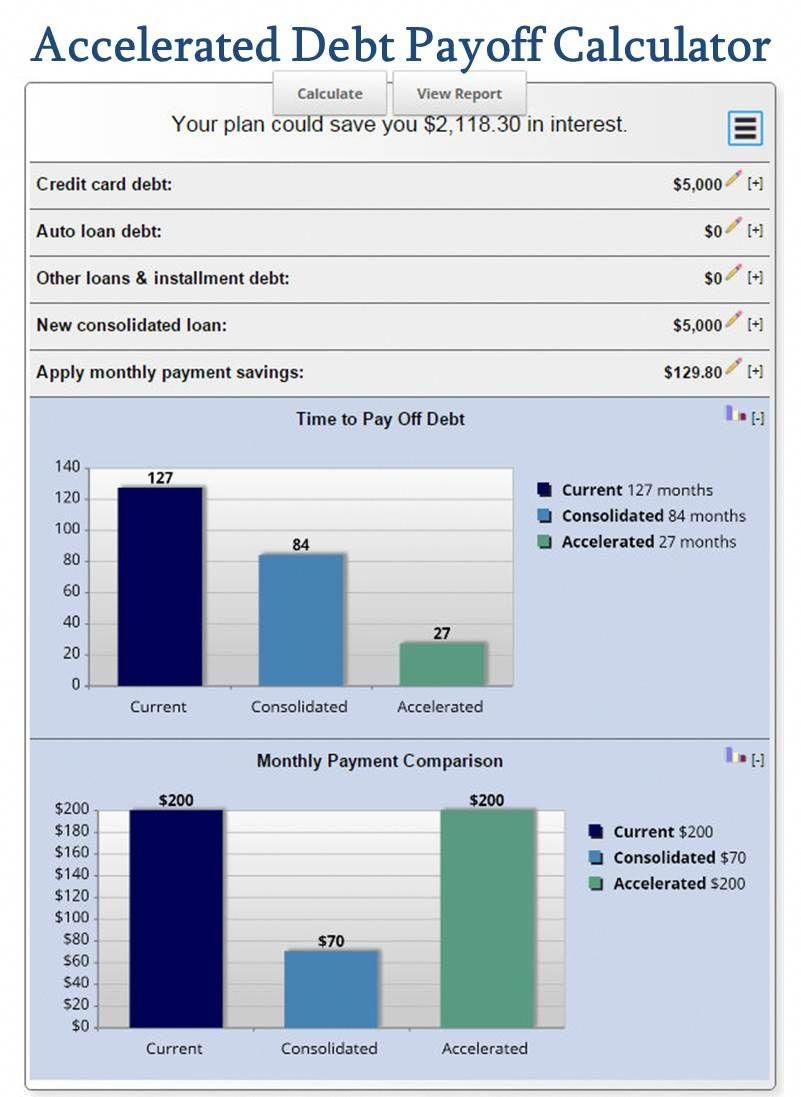 accelerated debt payoff calculator shows how to pay off debt fast by