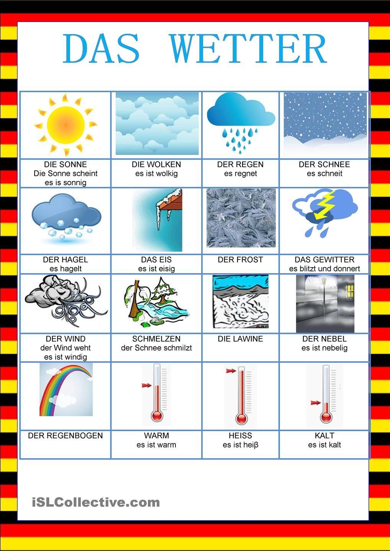 Willkommen auf Deutsch das Wetter Deutsch lernen