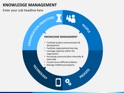 Knowledge management powerpoint templates pinterest knowledge knowledge management powerpoint template toneelgroepblik Gallery