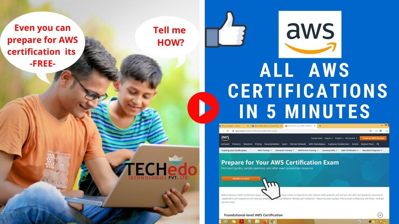 Watch full video learn about all AWS Certifications