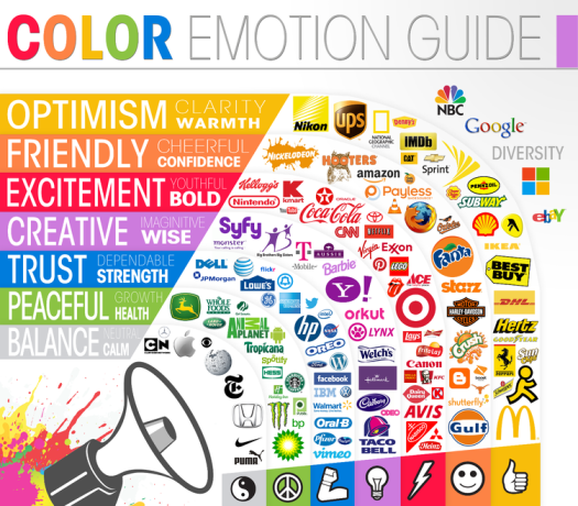 Infographic: The psychology behind the colors of your favorite brands