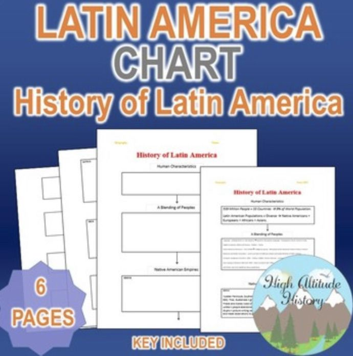 History Of Latin America Flow Chart (Geography